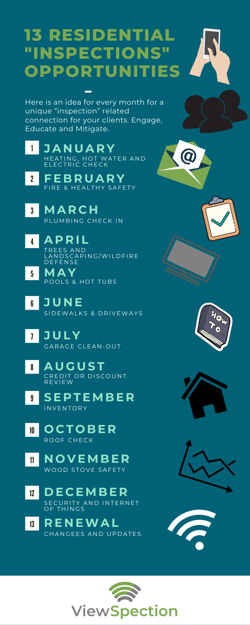 A list of 13 residential inspection opportunities per month of the year